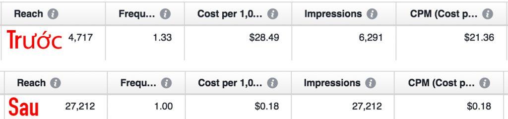 Cost-Bid-1024x240