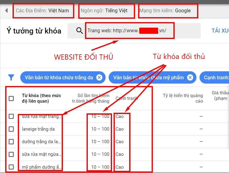 phân tích website mỹ phẩm online đối thủ