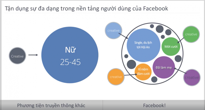core-facebook-targeting-696x374