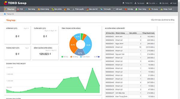 Phần mềm quản lý mua hàng miễn phí Toko Tech