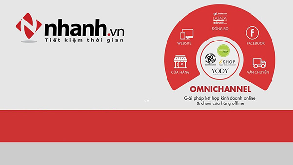 Phần mềm hỗ trợ bán hàng cho doanh nghiệp - Nhanh.vn