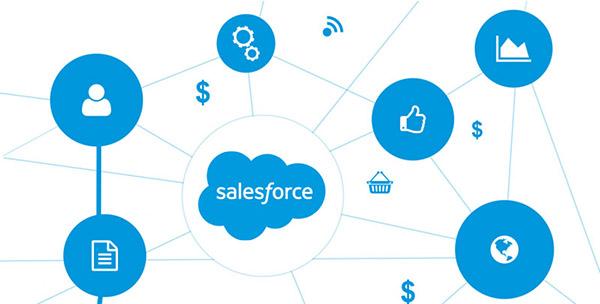 Phần mềm quản lý khách hàngSalesforce